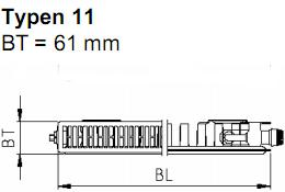Стальные радиаторы Kermi therm-x2 FKO 11